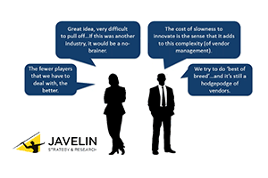 Digital Banking Upgrades that Drive Share of Wallet – with Javelin
