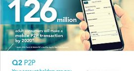 P2P Payments
