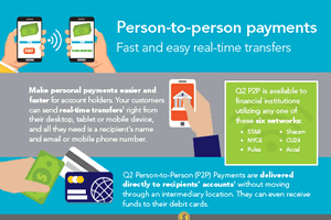 P2P Payments Infographic